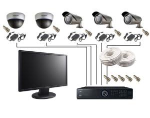 ce-contine-sistem-supraveghere-video